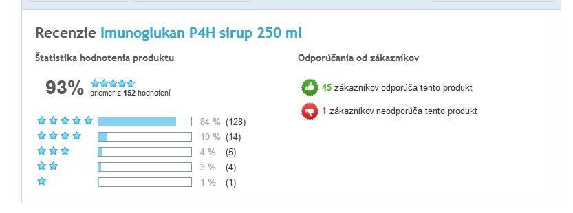 Sirup Imunoglukan P4H hodnotenie a odporúčania zákazníkov