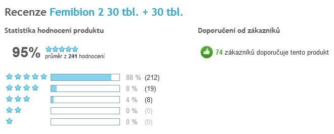 Femibion 2 celkové hodnotenie užívateľov