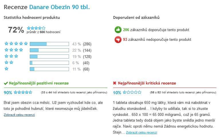 Obezin celkové hodnotenie užívateľov