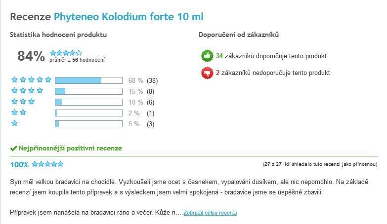 Phyteneo Kolodium forte celkové hodnotenie užívateľov