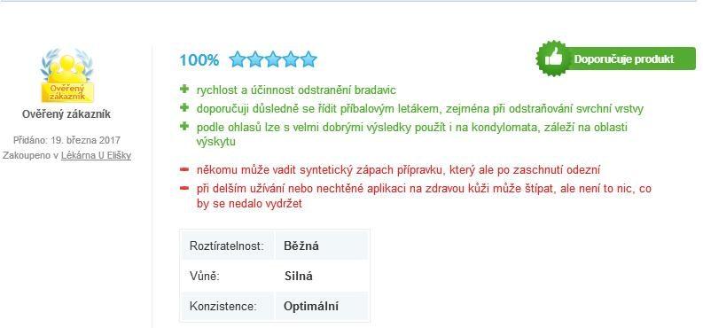 Phyteneo Kolodium forte skúsenosti