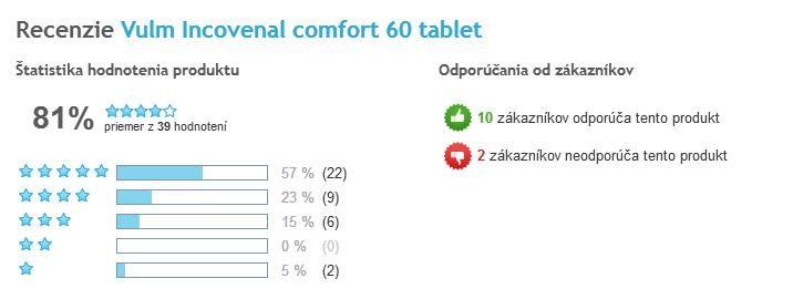 Incovenal celkové hodnotenie užívateľov