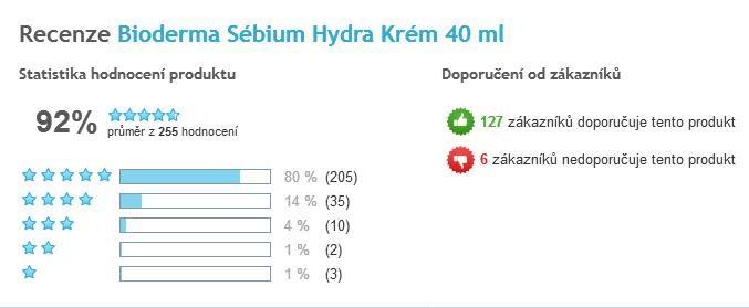 Bioderma Sébium Hydra celkové hodnotenie užívateľov