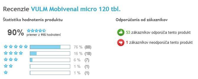 Mobivenal micro celkové hodnotenie užívateľov