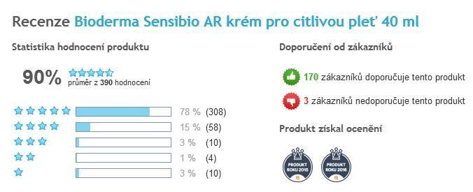 Bioderma Sensibio AR celkové hodnotenie užívateľov
