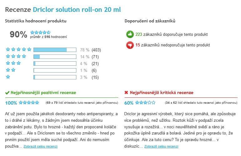 Driclor celkové hodnotenie užívateľov