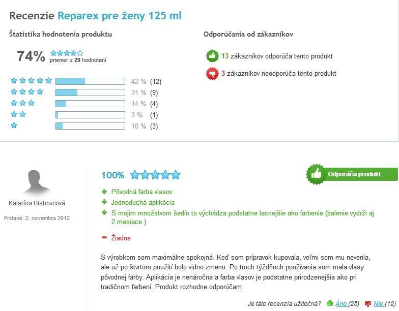 Reparex na šediny pre ženy celkové hodnotenie a skúsenosti užívateľov