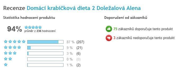Domáca krabičková diéta kniha celkové hodnotenie užívateľov