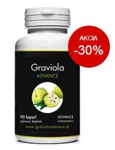 Graviola Advance kapsuly recenzia