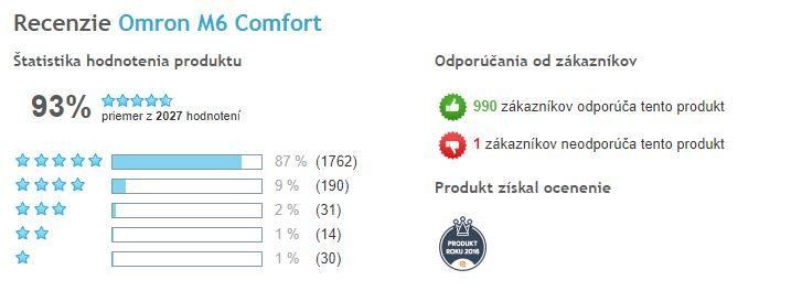 Tlakomer Omron M6 Comfort celkove hodnotenie užívateľov
