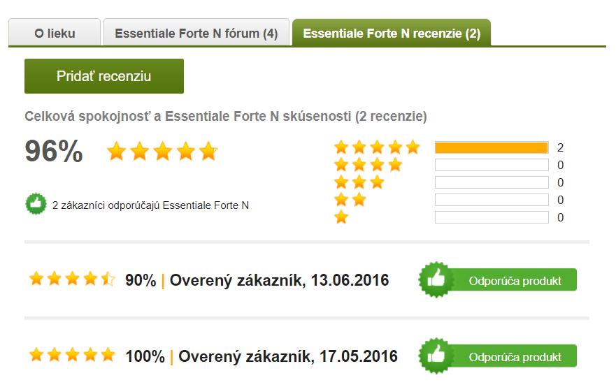 Hodnotenia užívateľov Essentiale Forte N na Pililka24.sk