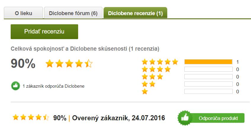 Hodnotenie užívateľov Diclobene náplaste na Pilulka.sk