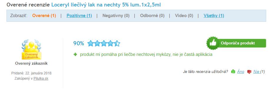 Recenzia na Loceryl z Heuréky