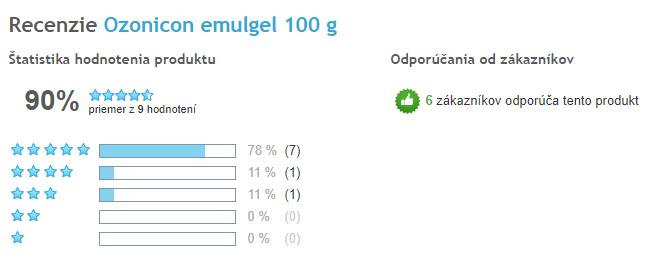Ozonicon - celkové hodnotenie