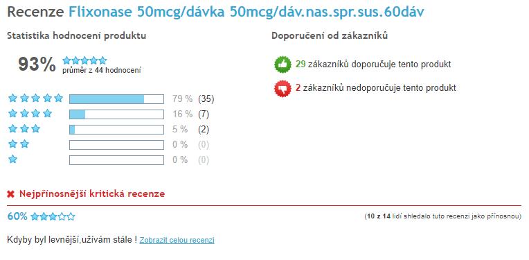 Flixonel / Flixonase - celkové hodnotenie