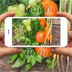 Koľko ačoho jesť - zelenina, kalórie, mobil, výpočet