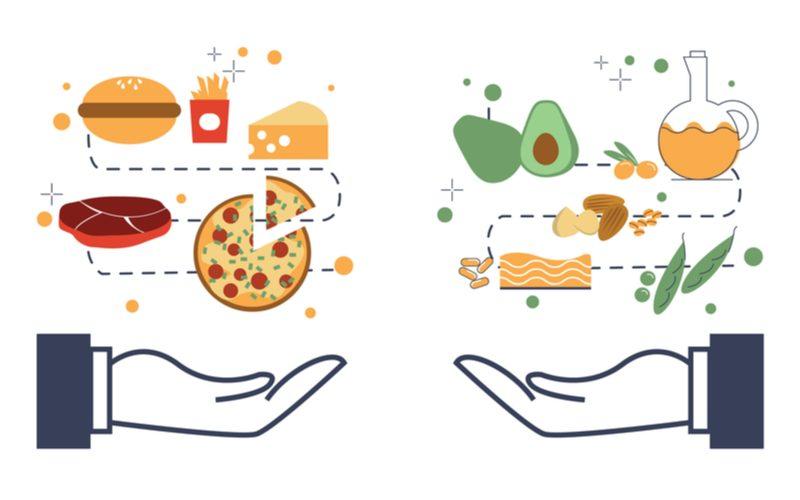 ikony jedál - na jednej strane jedlá s obsahom dobrého cholesterolu, na druhej s obsahom toho zlého